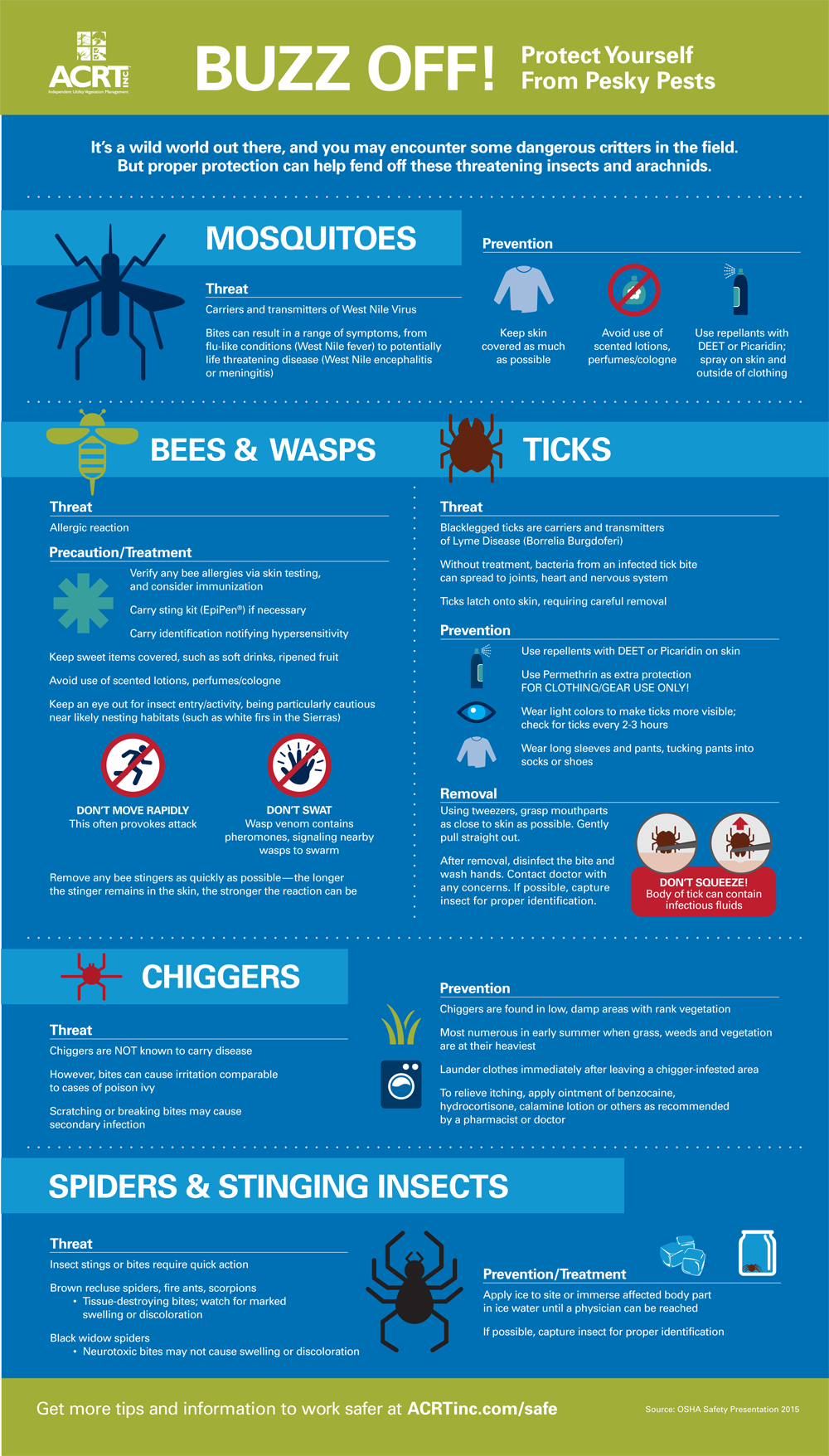 protect yourself from pesky pests